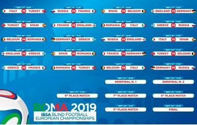 Cuadro fase grupos Europeo fútbol ciegos