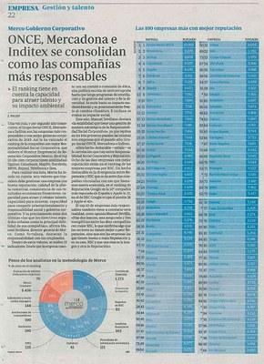 Publicación en ABC del ranking Merco